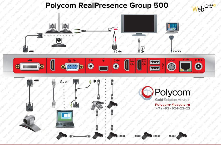 اتصالات group 500 پلیکام
