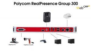 ویدئوکنفرانس Polycom group 300 پلیکام