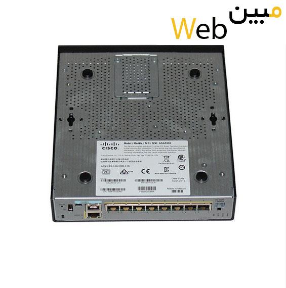 asa 5506-x configuration guide