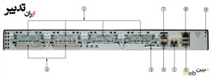 روتر شبکه سیسکو CISCO C2901-CME-SRST/K9