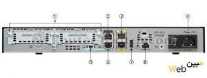 روتر شبکه سیسکو CISCO 1921-ADSL2/K9