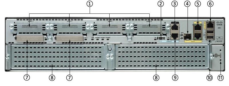 روتر شبکه سیسکو Cisco ISR 4221/K9