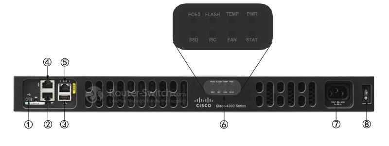 روتر شبکه Cisco ISR 4331 SEC/K9