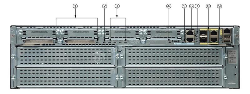 روتر شبکه سیسکو Cisco 3925/K9
