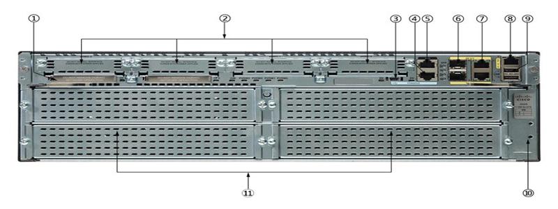 روتر شبکه سیسکو Cisco 3925 E/K9