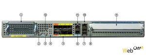 روتر شبکه سیسکو ASR1001X-AIS-AX