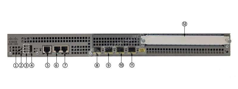 بخش های های روتر ASR1001-2.5G-VPNK9