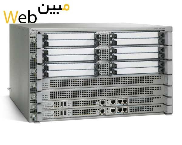 روتر شبکه سیسکو ASR1006