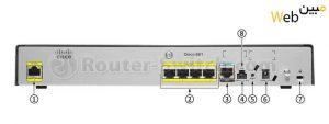 روتر شبکه سیسکو  CISCO 887GW-GN-A-K9