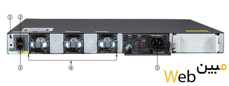سوئیچ سیسکو Cisco C1-WS3650-48TS/K9
