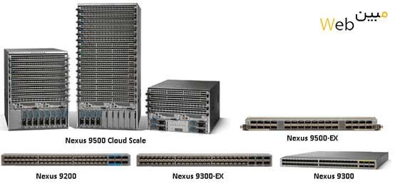سوئیچ سیسکو Cisco Nexus C1-N9K-C9516