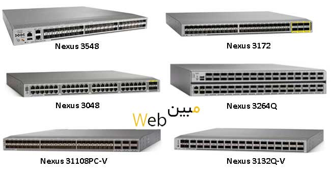 سوئیچ سیسکو Cisco Nexus N3K-C3172TQ-XL