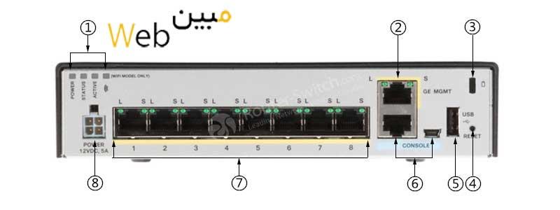 فایروال سیسکو Cisco ASA 5506W-Z-K9