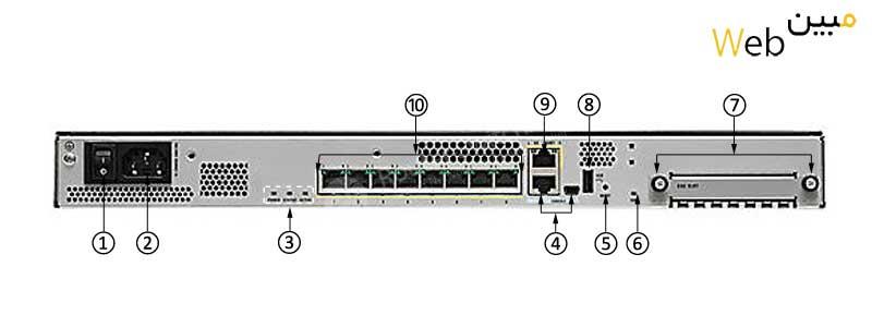 قیمت فایروال سیسکو ASA 5508-SSD