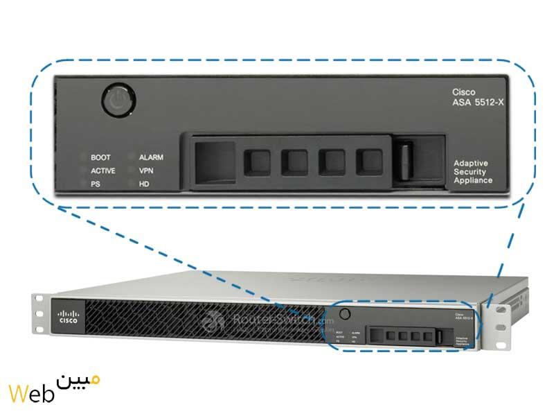 خرید و قیمت Cisco ASA 5512-K9