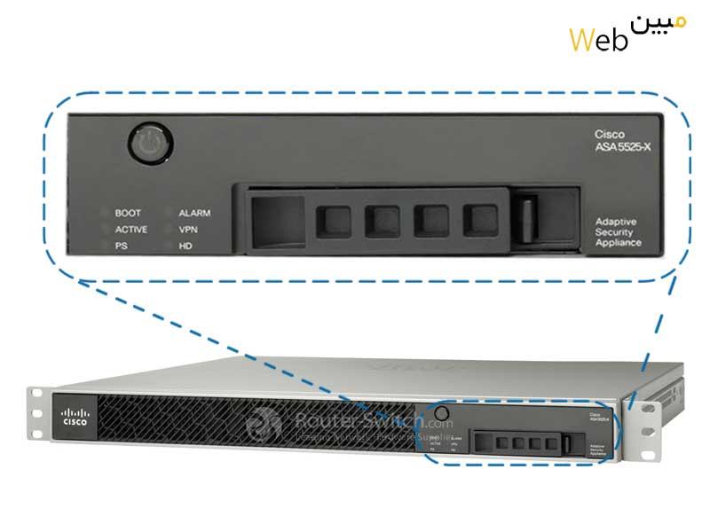 Cisco ASA 5525-FPWR-K9