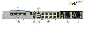 فایروال سیسکو Cisco ASA 5555-FTD-K9