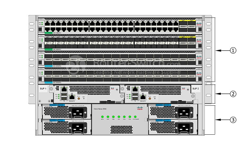 سوئیچ سیسکو Cisco Nexus N9K-C9504