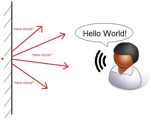 راه های حذف اکو در صدای ویدئو کنفرانس